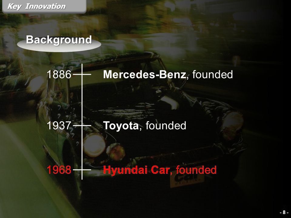 Mercedes-Benz, founded