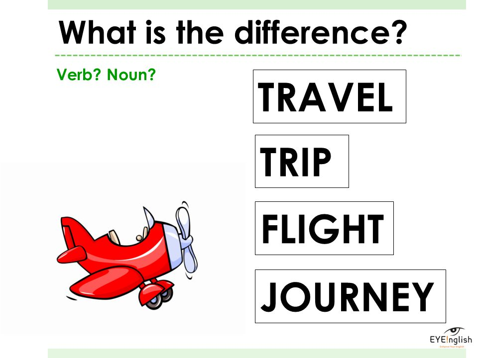 What is the difference Verb Noun TRAVEL TRIP FLIGHT JOURNEY