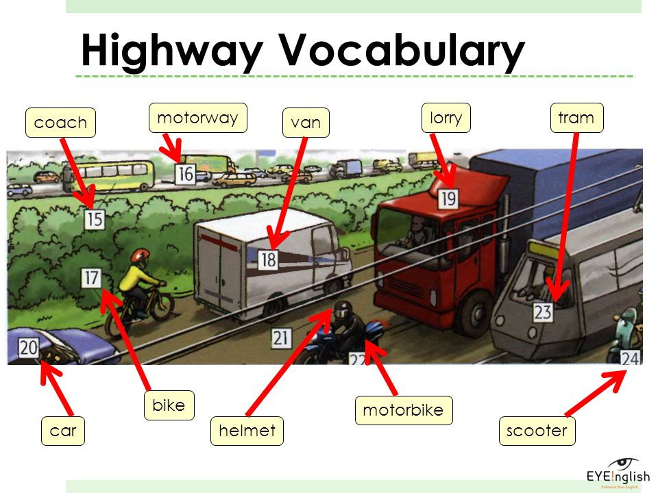 Highway Vocabulary motorway lorry tram coach van bike motorbike car