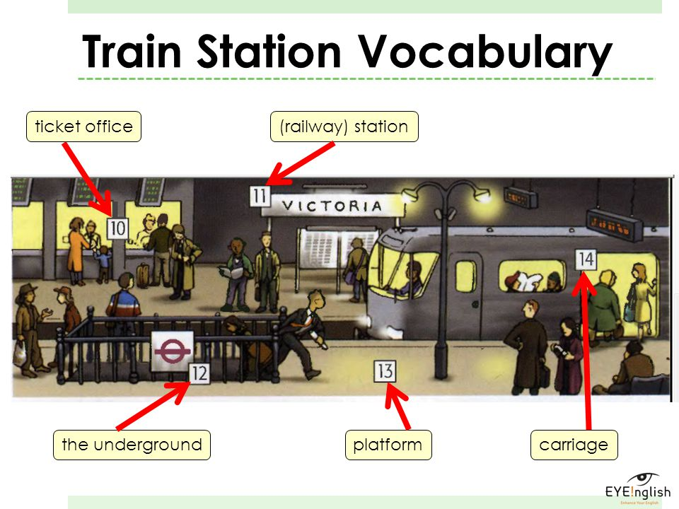 Train Station Vocabulary