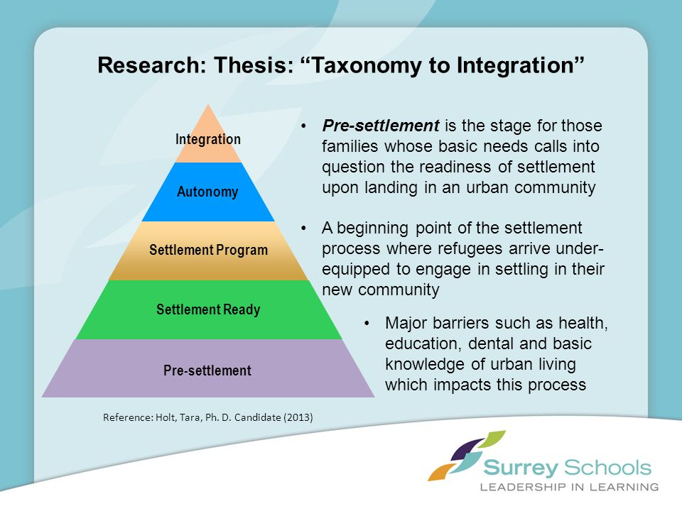 Research: Thesis: Taxonomy to Integration