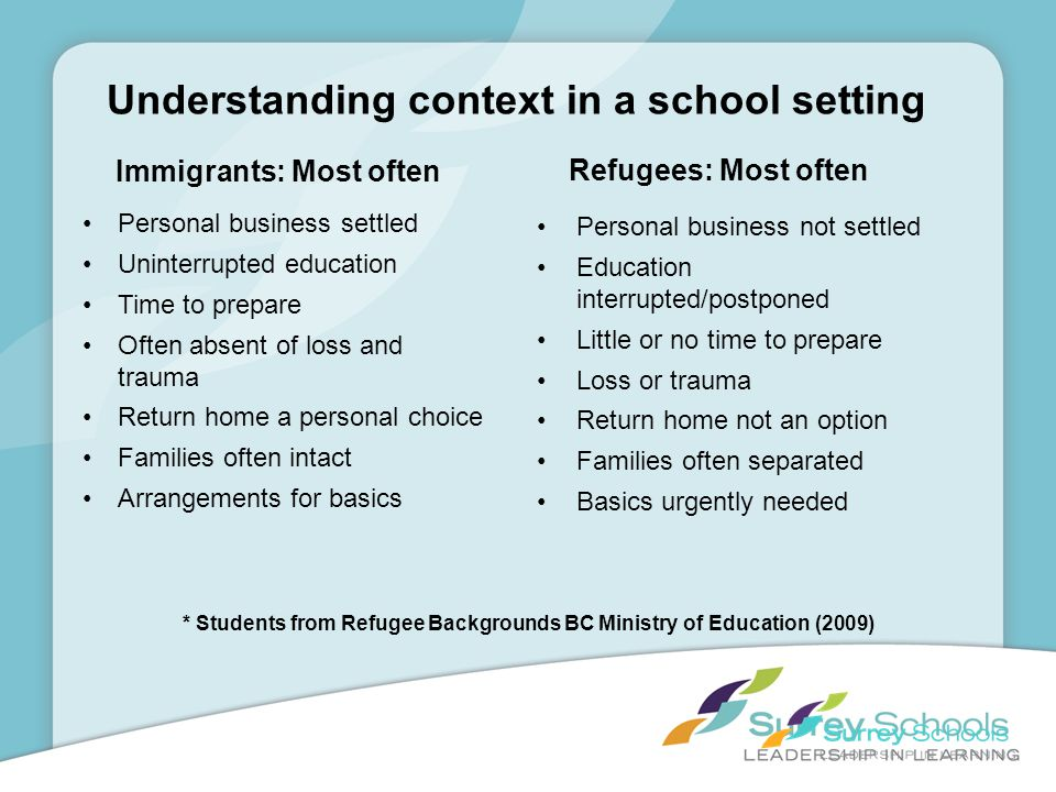 * Students from Refugee Backgrounds BC Ministry of Education (2009)