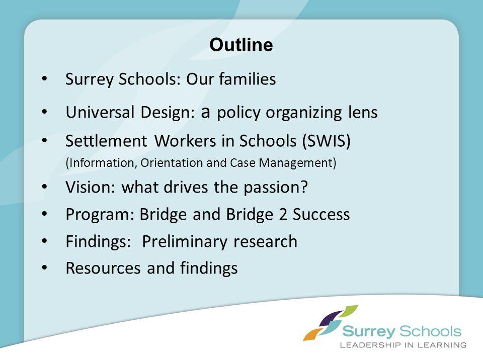 Surrey Schools: Our families