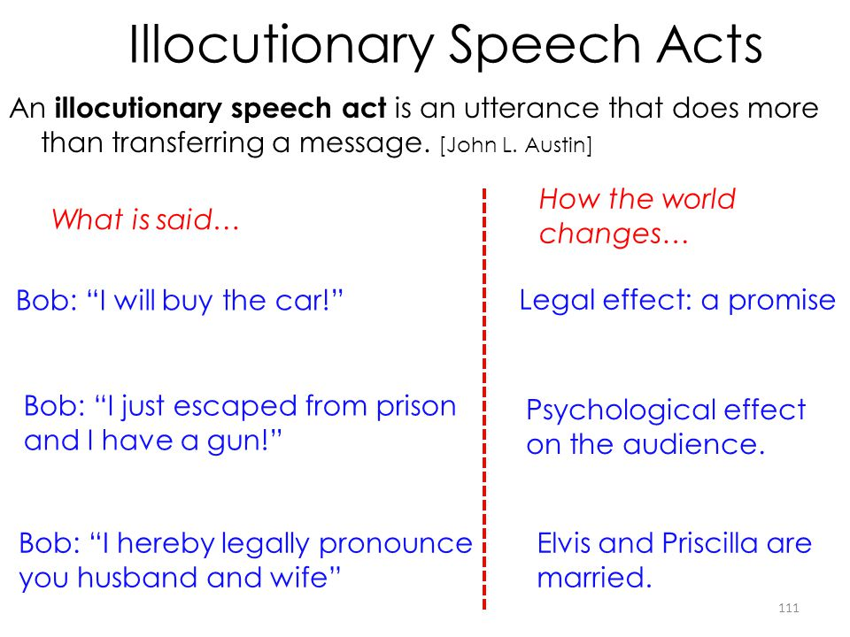 Illocutionary Speech Acts