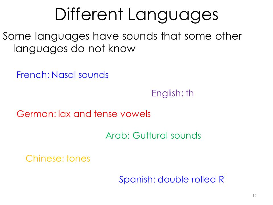 Different Languages Some languages have sounds that some other languages do not know. French: Nasal sounds.
