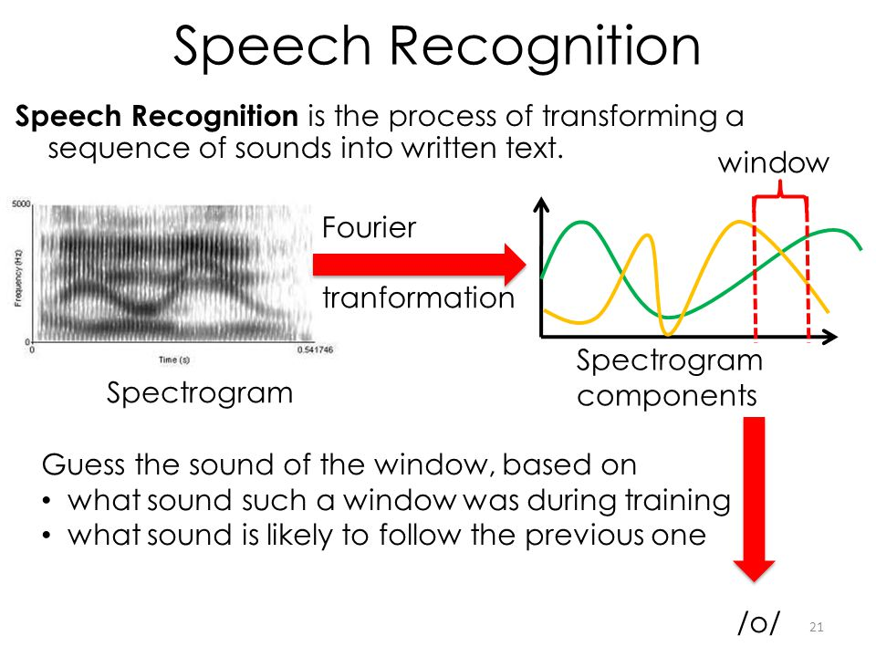 Speech Recognition Speech Recognition is the process of transforming a sequence of sounds into written text.