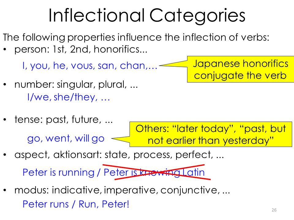 Inflectional Categories