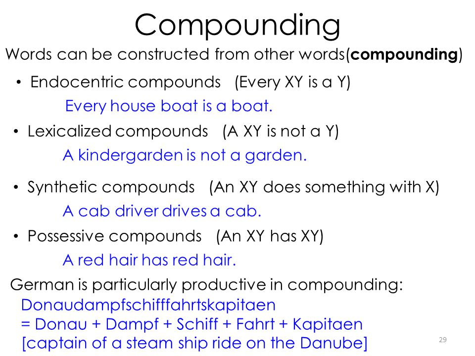 Compounding Words can be constructed from other words(compounding)