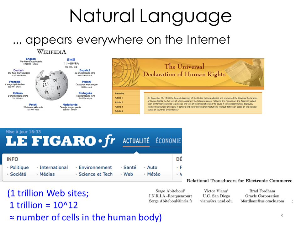 Natural Language ... appears everywhere on the Internet