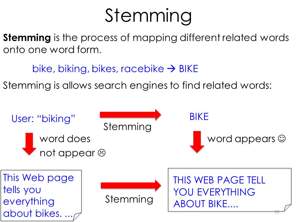 Stemming Stemming is the process of mapping different related words