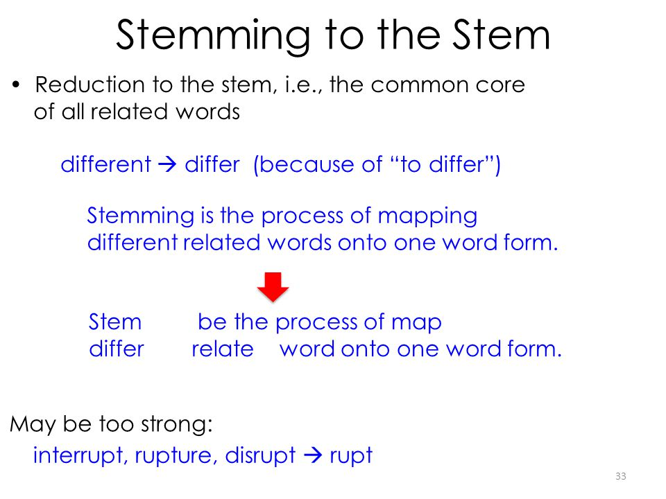 Stemming to the Stem Reduction to the stem, i.e., the common core