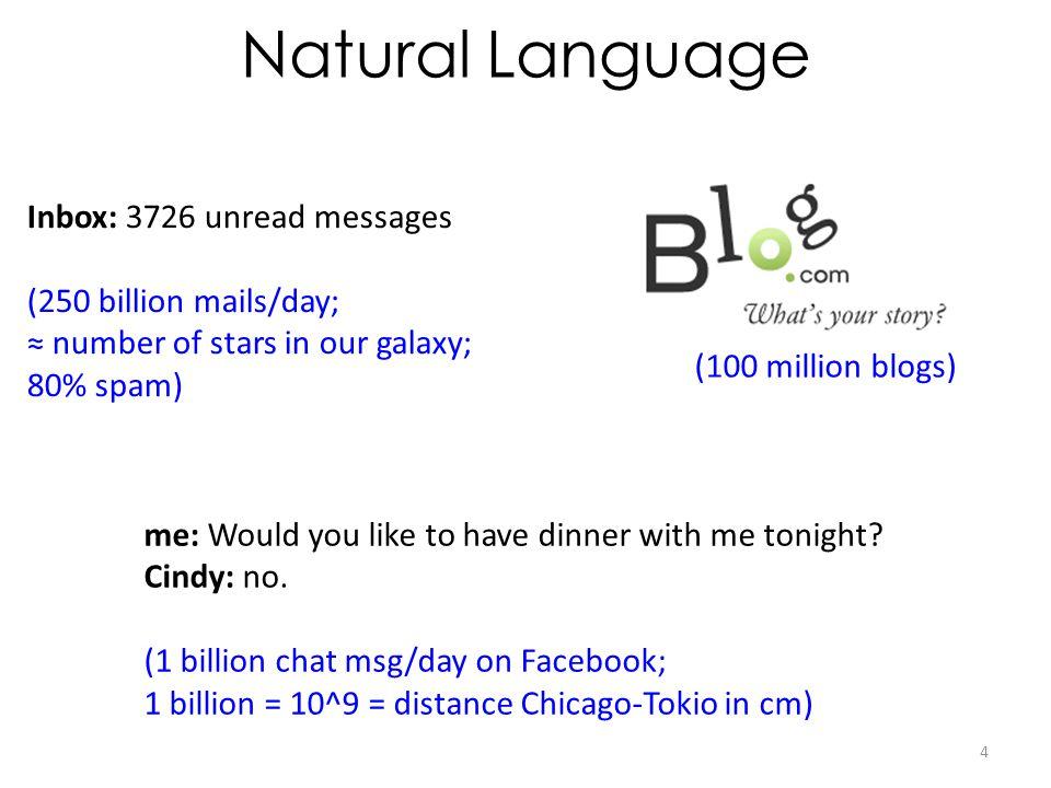 Natural Language Inbox: 3726 unread messages (250 billion mails/day;