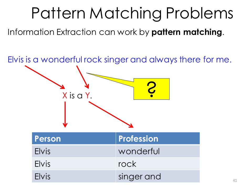 Pattern Matching Problems