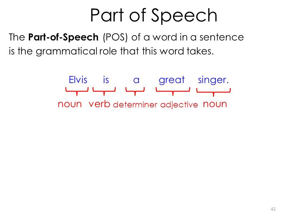 Part of Speech The Part-of-Speech (POS) of a word in a sentence