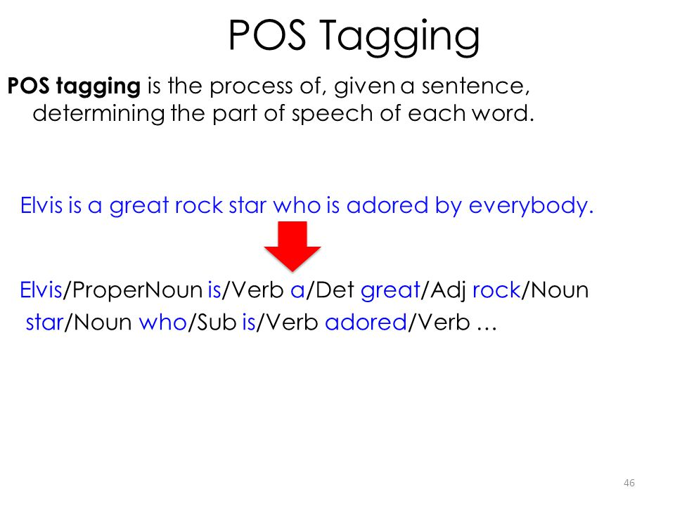 POS Tagging POS tagging is the process of, given a sentence, determining the part of speech of each word.