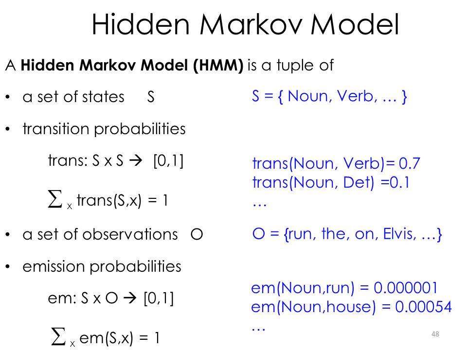Hidden Markov Model  x em(S,x) = 1