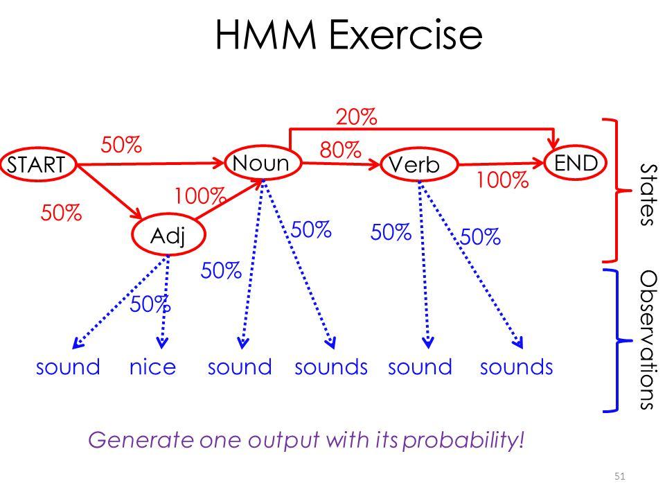 HMM Exercise 20% 50% 80% START Noun Verb END 100% 100% States 50% 50%