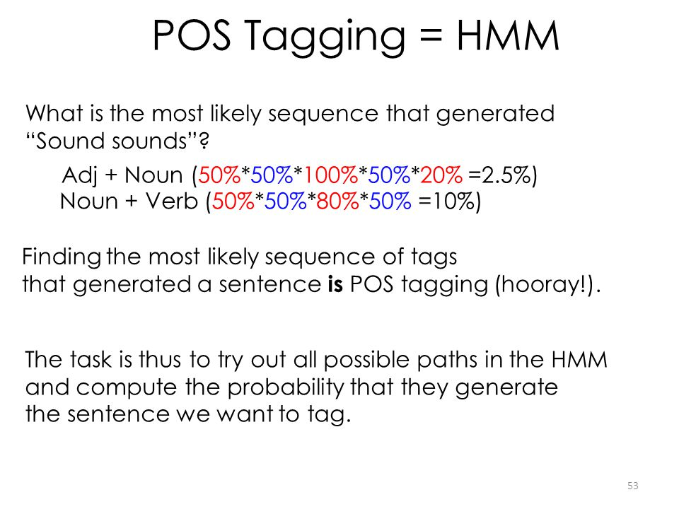 POS Tagging = HMM What is the most likely sequence that generated Sound sounds Adj + Noun (50%*50%*100%*50%*20% =2.5%)