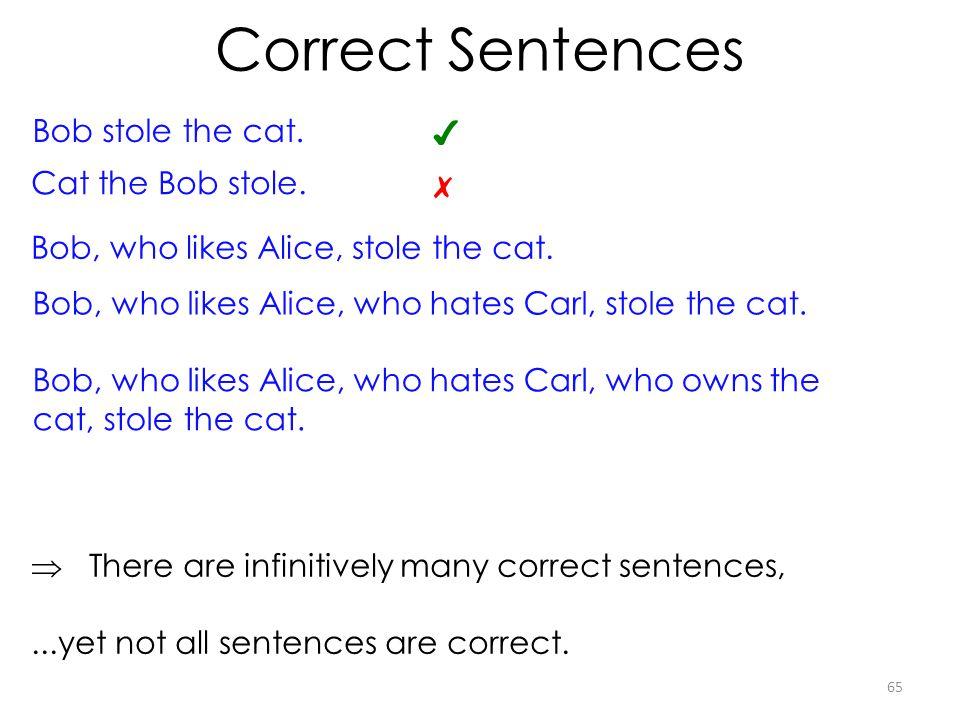 Correct Sentences Bob stole the cat. ✔ Cat the Bob stole. ✗