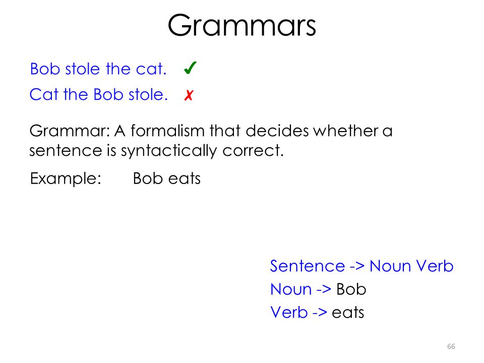 Grammars Bob stole the cat. ✔ Cat the Bob stole. ✗