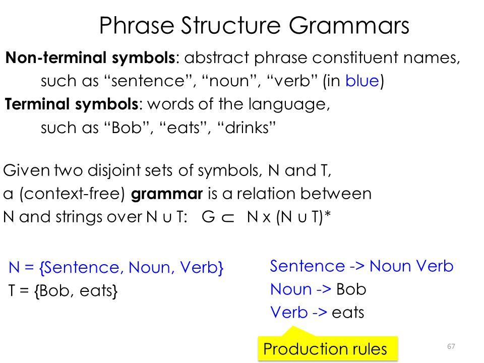 Phrase Structure Grammars