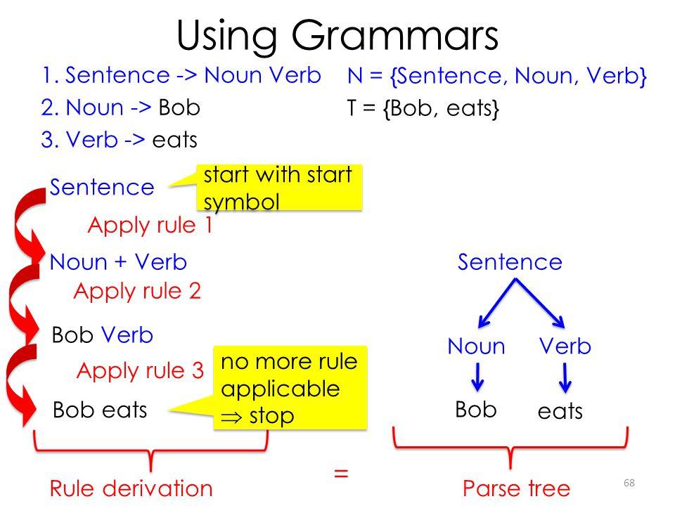Using Grammars = 1. Sentence -> Noun Verb 2. Noun -> Bob