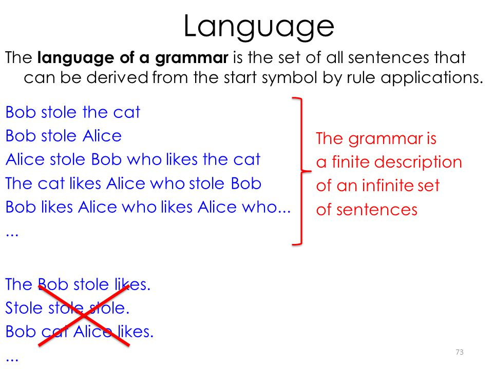 Language The language of a grammar is the set of all sentences that can be derived from the start symbol by rule applications.