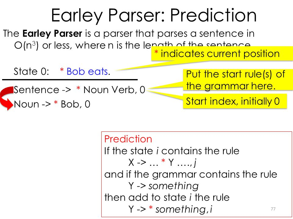 Earley Parser: Prediction