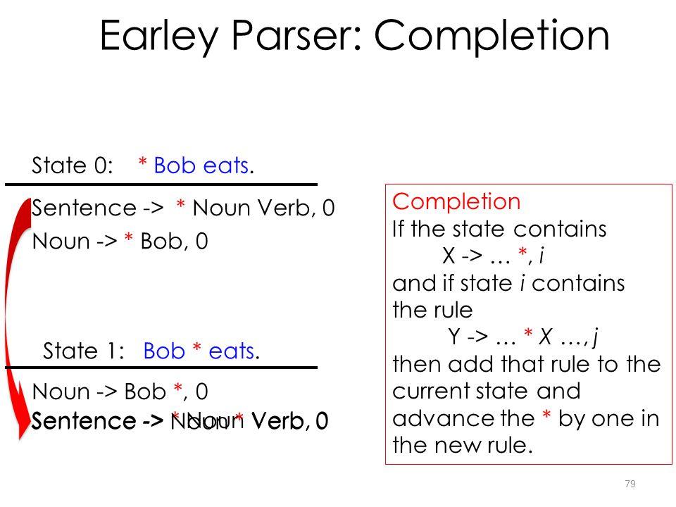 Earley Parser: Completion