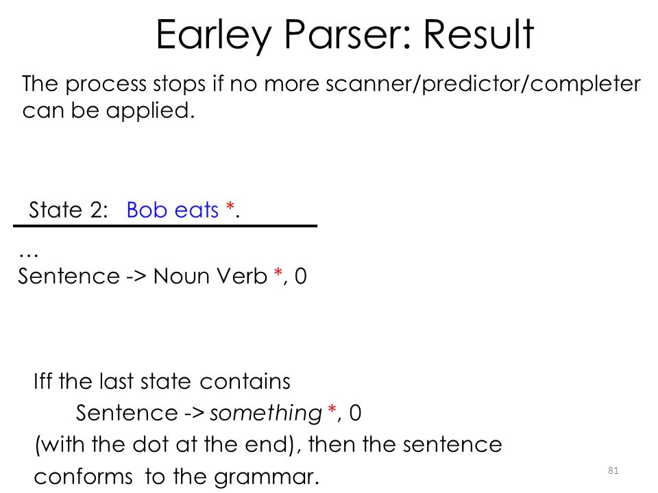 Earley Parser: Result The process stops if no more scanner/predictor/completer. can be applied. State 2: Bob eats *.