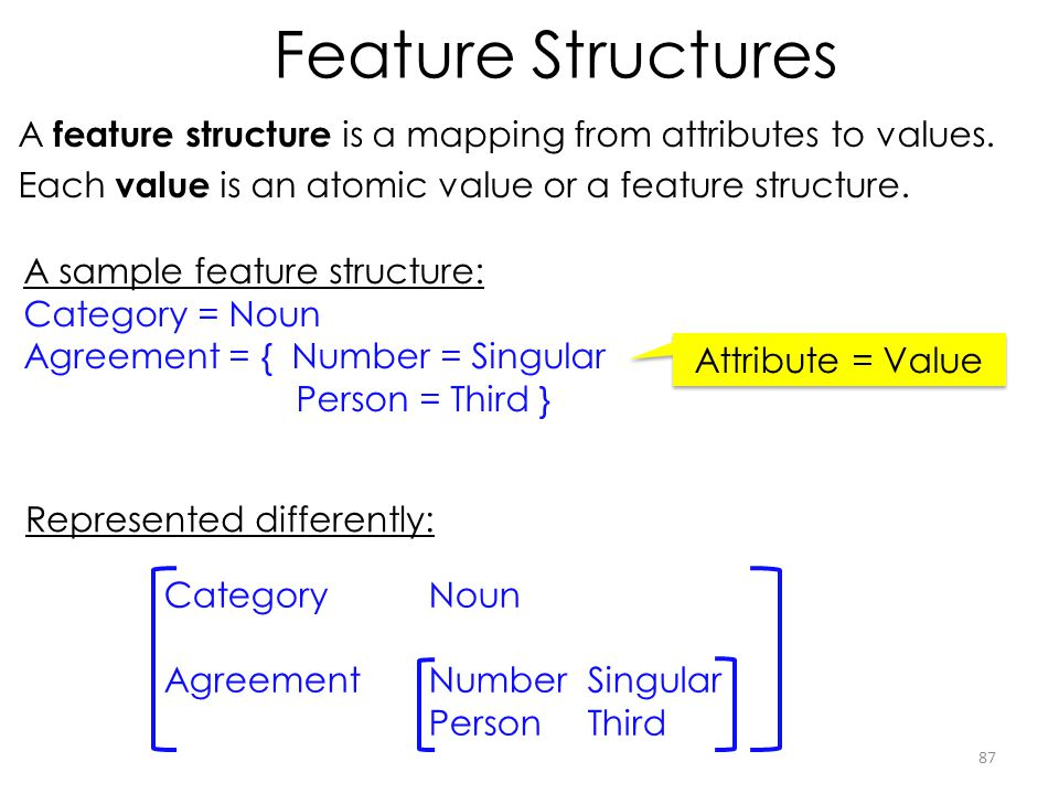 Feature Structures A feature structure is a mapping from attributes to values. Each value is an atomic value or a feature structure.