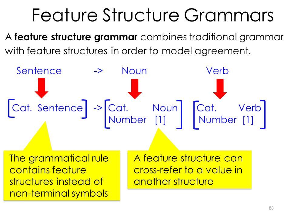 Feature Structure Grammars