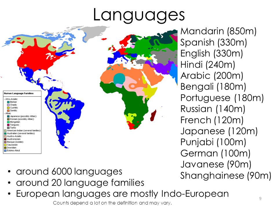 Languages Mandarin (850m) Spanish (330m) English (330m) Hindi (240m)