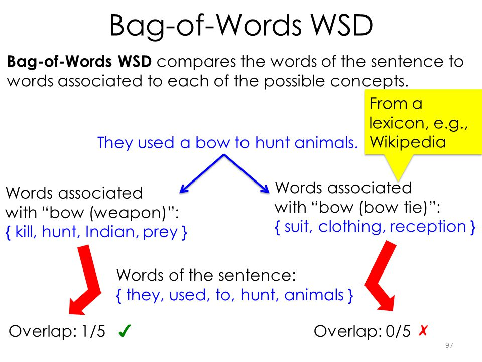 Bag-of-Words WSD Bag-of-Words WSD compares the words of the sentence to words associated to each of the possible concepts.