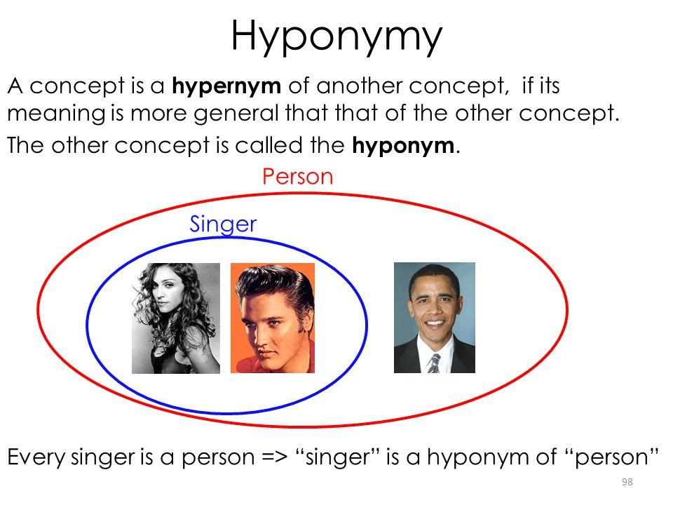 Hyponymy