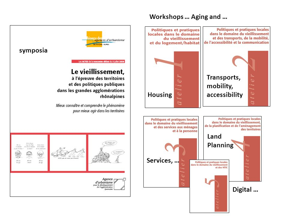Workshops … Aging and … symposia. Transports, mobility, accessibility. Housing. Land Planning. Services, …