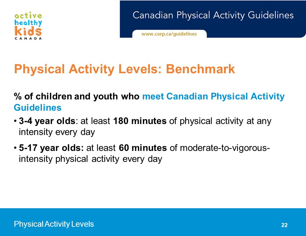 Physical Activity Levels: Benchmark