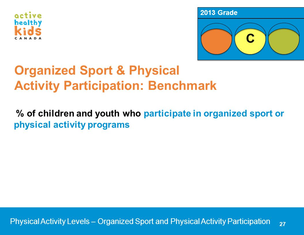 Organized Sport & Physical Activity Participation: Benchmark
