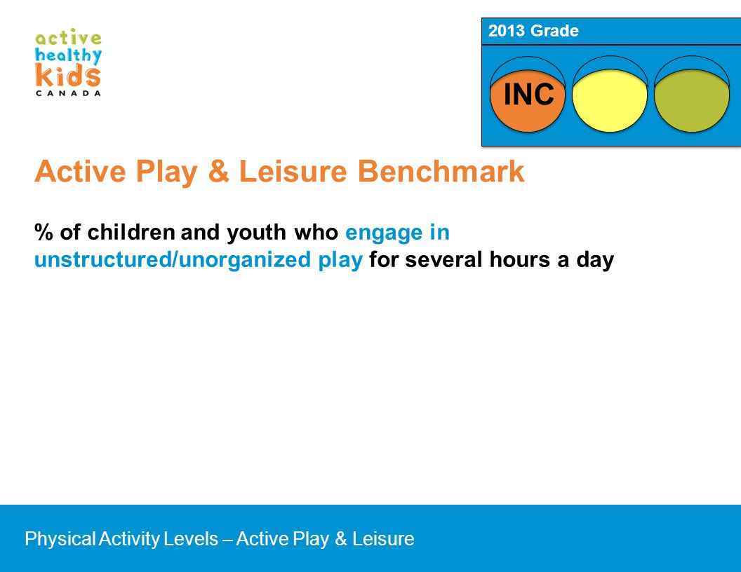 Active Play & Leisure Benchmark