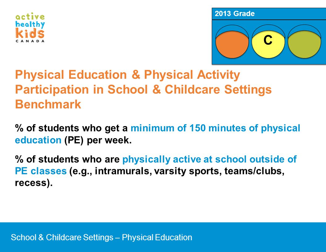 2013 Grade C. Physical Education & Physical Activity Participation in School & Childcare Settings Benchmark.