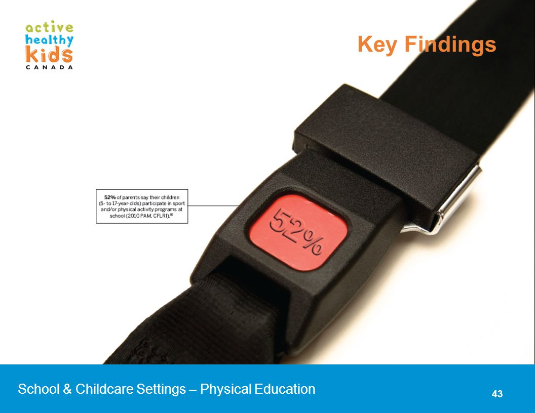 Key Findings School & Childcare Settings – Physical Education