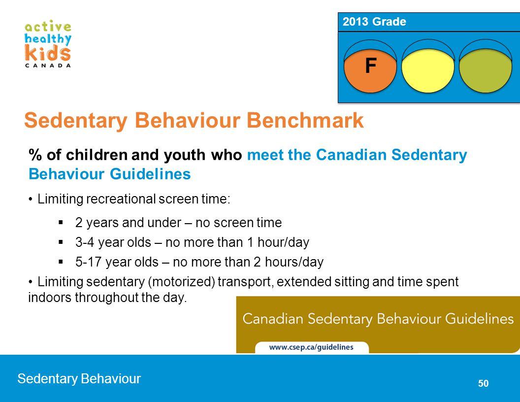 Sedentary Behaviour Benchmark