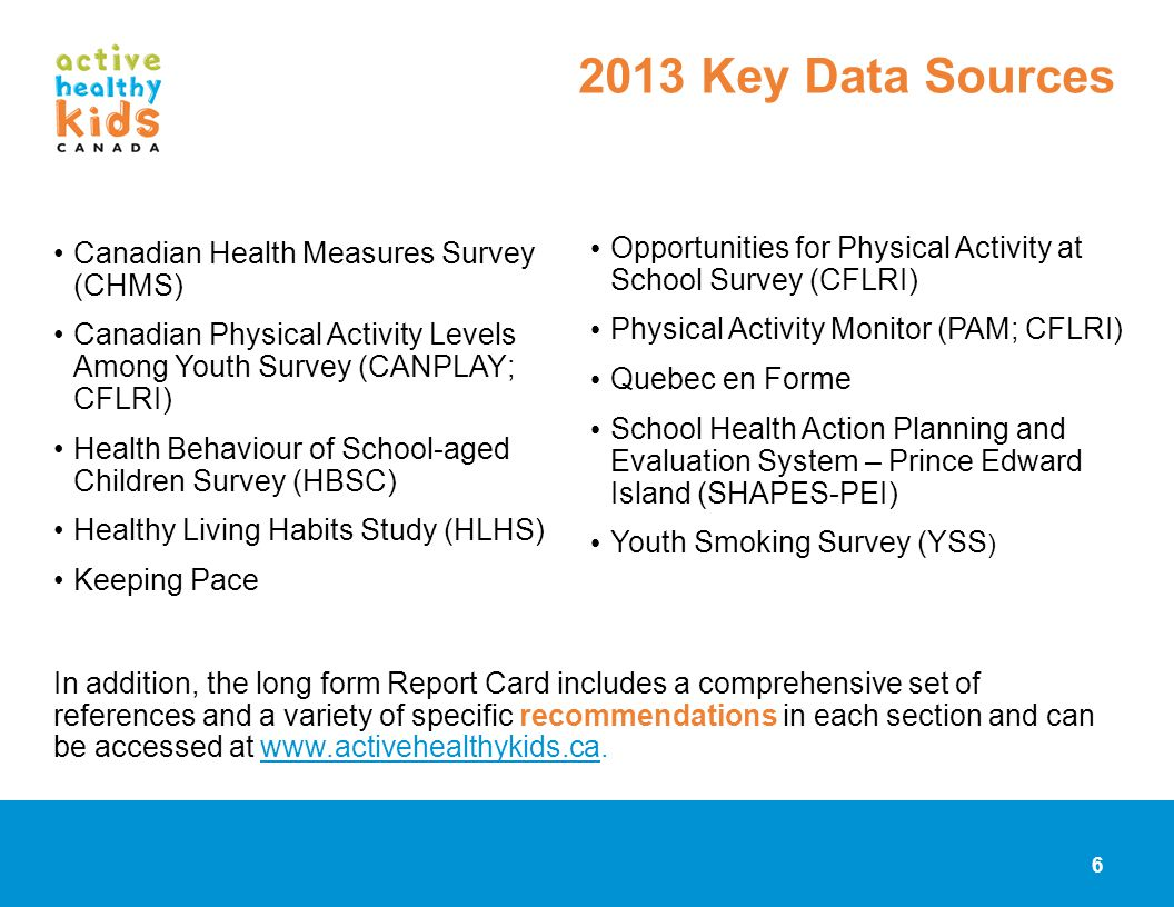 2013 Key Data Sources Canadian Health Measures Survey (CHMS) Canadian Physical Activity Levels Among Youth Survey (CANPLAY; CFLRI)