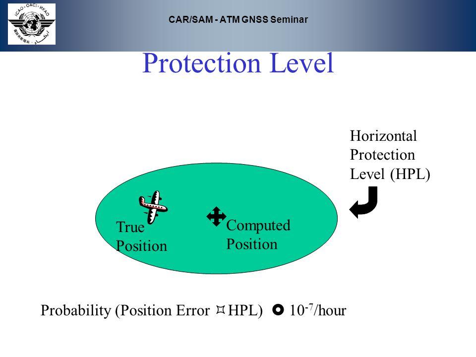 Protection Level Horizontal Protection Level (HPL)