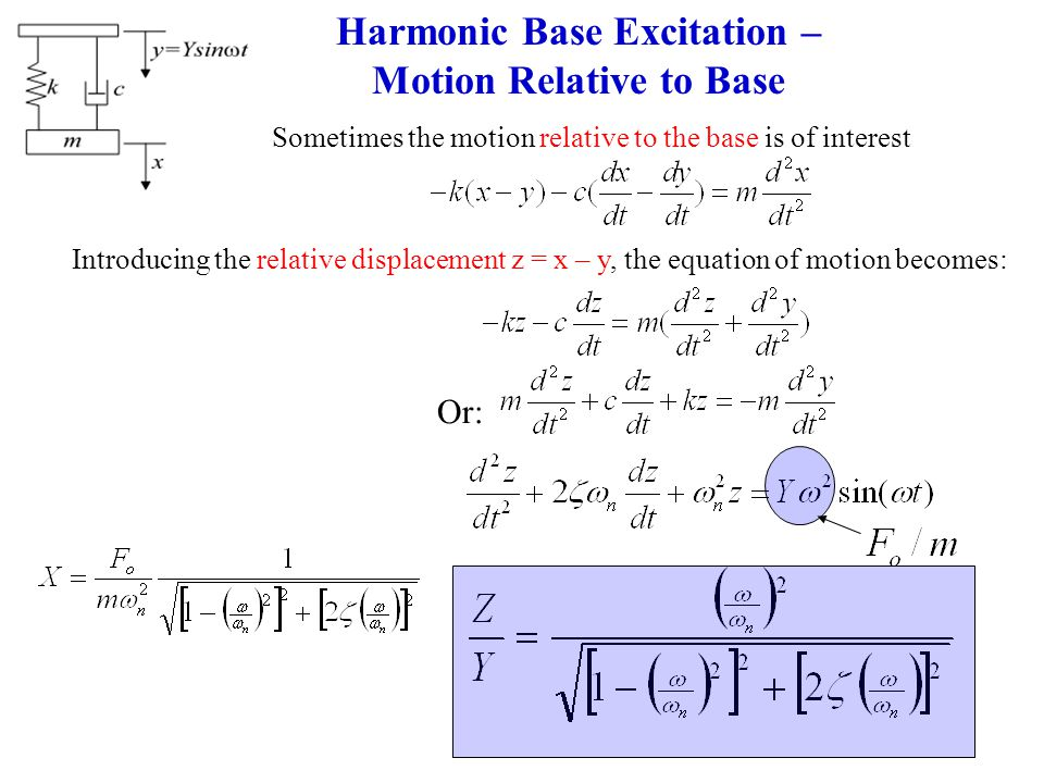 Harmonic Base Excitation – Motion Relative to Base