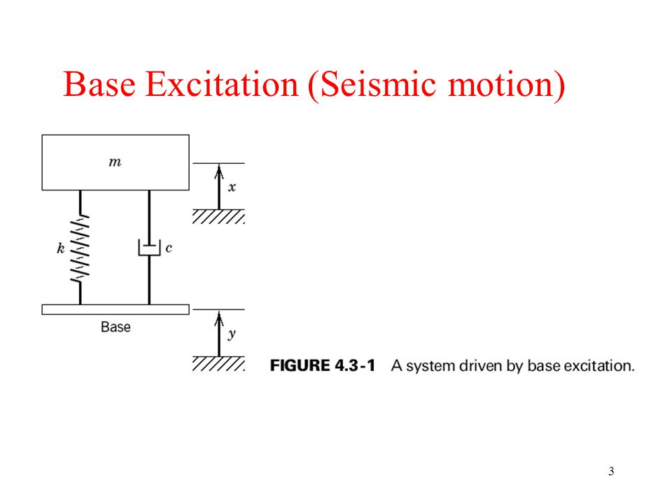 04_03_01 Base Excitation (Seismic motion) 04_03_01.jpg