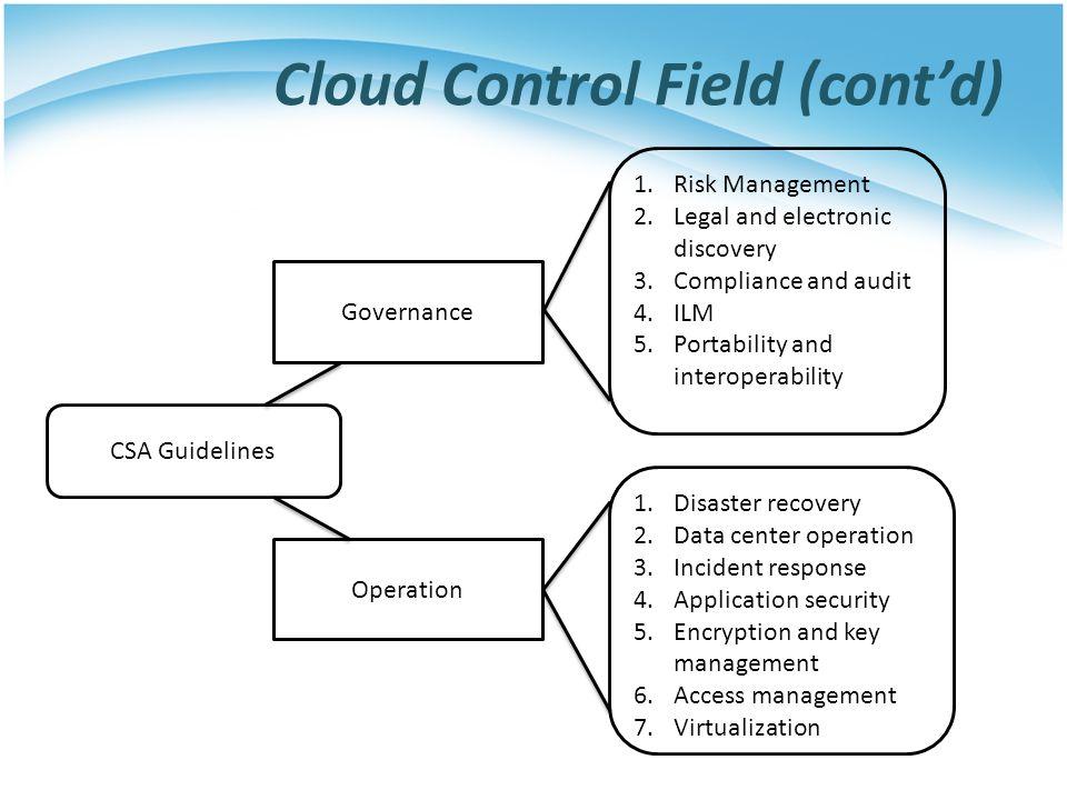 Cloud Control Field (cont'd)