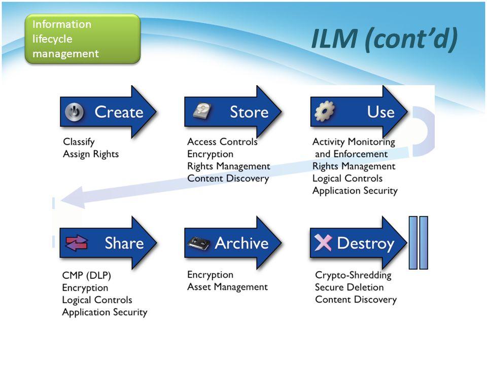 ILM (cont'd) Information lifecycle management