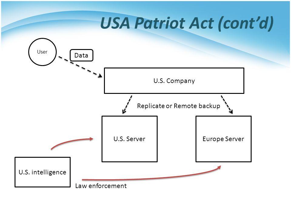 USA Patriot Act (cont'd)