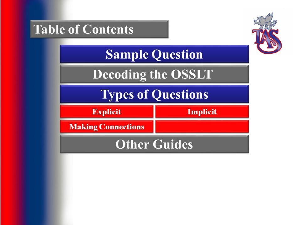 Sample Question Decoding the OSSLT Types of Questions Other Guides